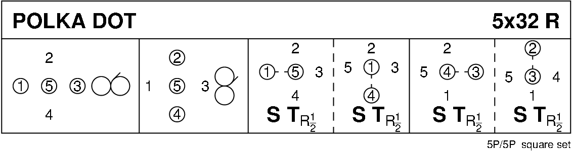 Polka Dot Keith Rose's Diagram
