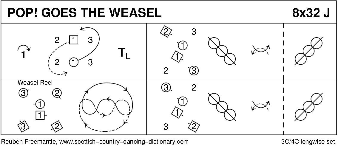 Pop! Goes The Weasel Keith Rose's Diagram