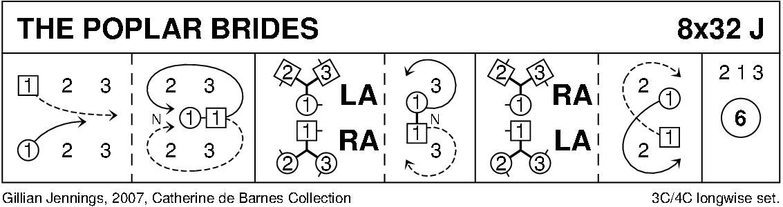 The Poplar Brides Keith Rose's Diagram