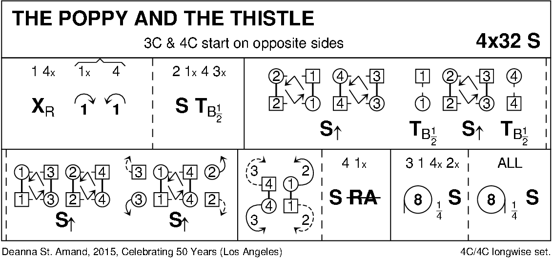 The Poppy And The Thistle Keith Rose's Diagram