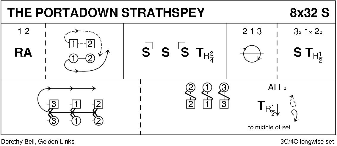 The Portadown Strathspey Keith Rose's Diagram