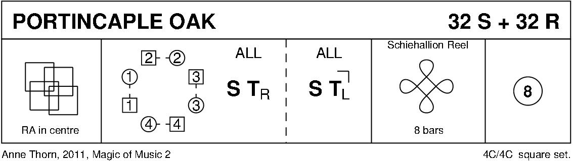 The Portincaple Oak Keith Rose's Diagram