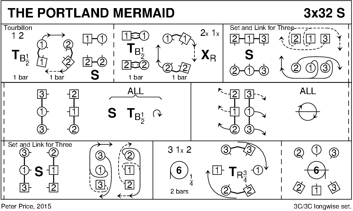 The Portland Mermaid Keith Rose's Diagram
