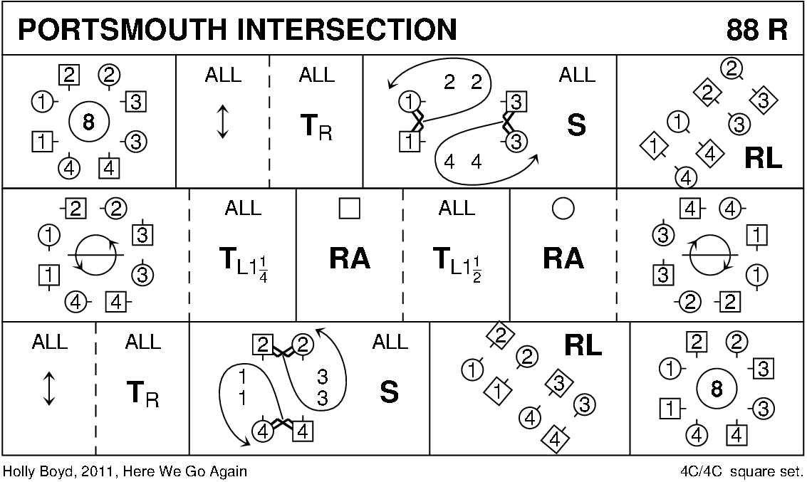 Portsmouth Intersection Keith Rose's Diagram