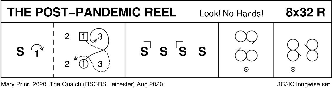 The Post-Pandemic Reel Keith Rose's Diagram