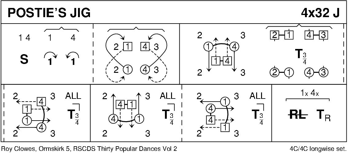 Postie's Jig Keith Rose's Diagram
