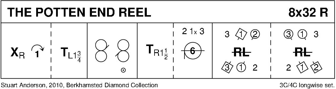 Potten End Reel Keith Rose's Diagram