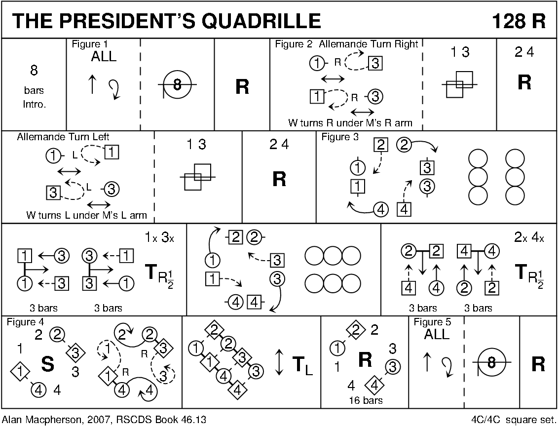 President's Quadrille Keith Rose's Diagram