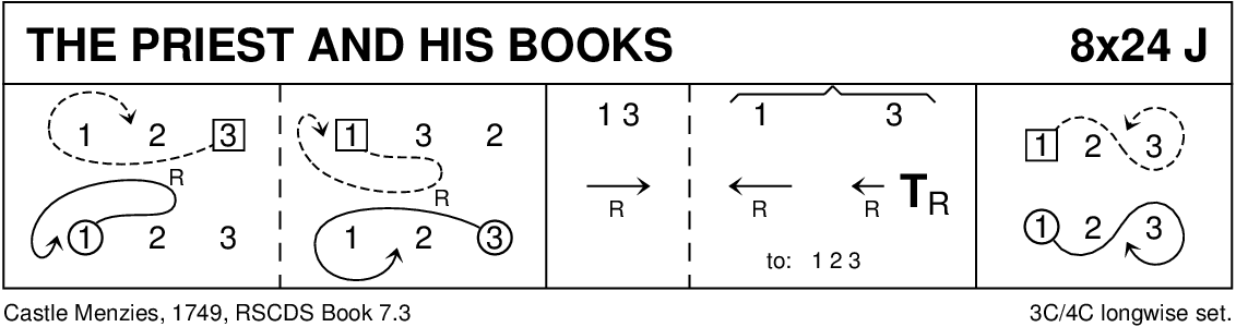 The Priest And His Books Keith Rose's Diagram
