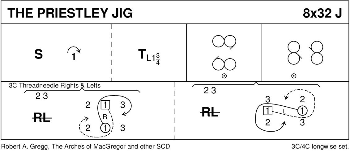 The Priestley Jig Keith Rose's Diagram