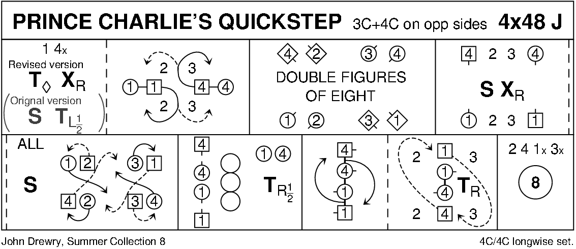 Prince Charlie's Quickstep Keith Rose's Diagram