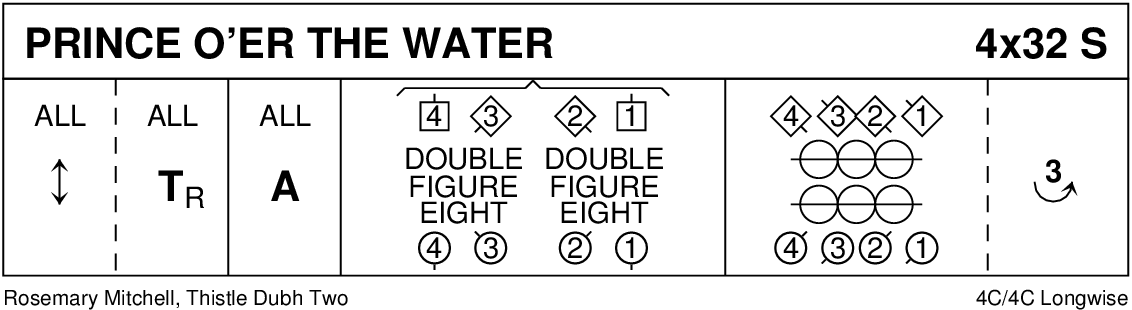 Prince O'er The Water Keith Rose's Diagram