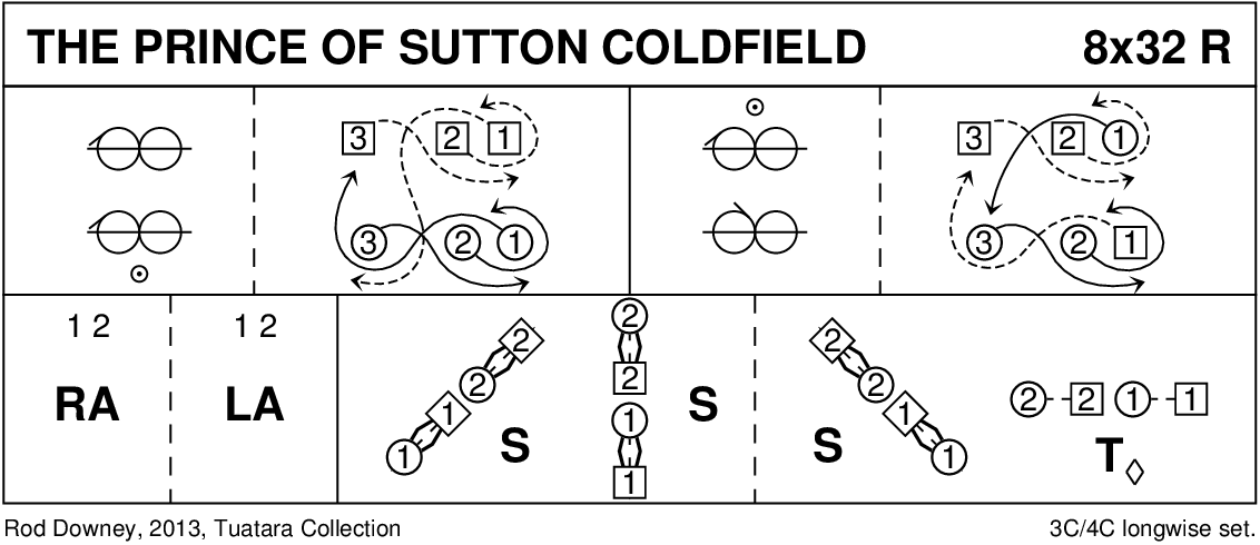 The Prince Of Sutton Coldfield Keith Rose's Diagram