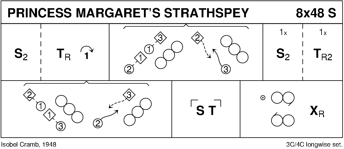 Princess Margaret's Strathspey Keith Rose's Diagram