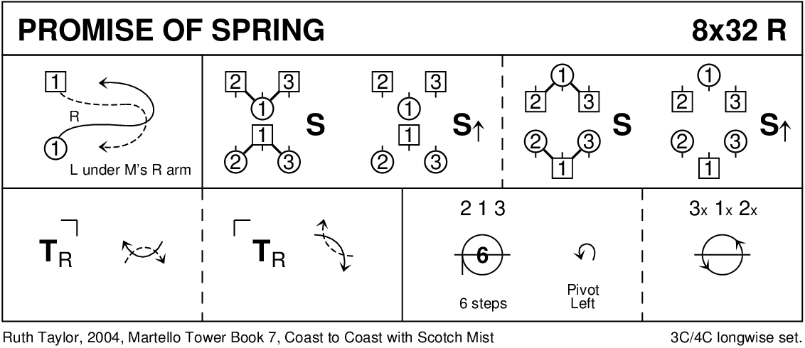 Promise Of Spring Keith Rose's Diagram