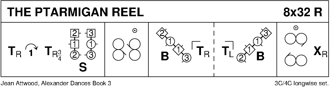 The Ptarmigan Reel Keith Rose's Diagram