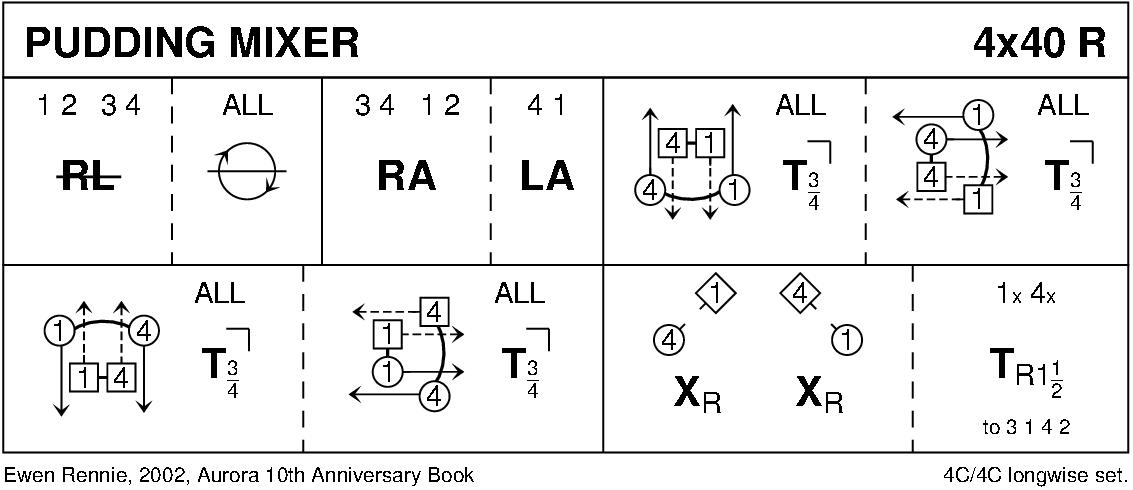 Pudding Mixer Keith Rose's Diagram