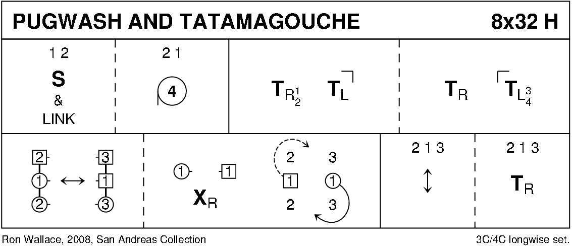 Pugwash And Tatamagouche Keith Rose's Diagram