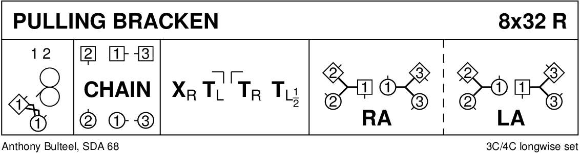 Pulling Bracken Keith Rose's Diagram