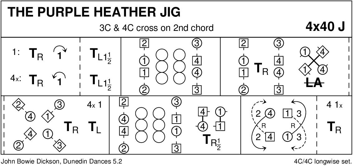 Purple Heather Jig Keith Rose's Diagram