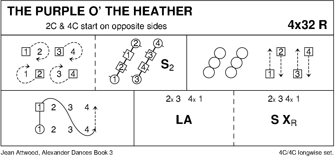 The Purple O' The Heather Keith Rose's Diagram