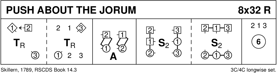 Push About The Jorum Keith Rose's Diagram