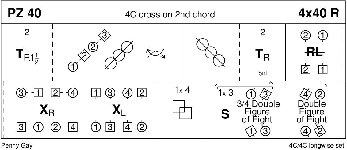 PZ 40 Keith Rose's Diagram