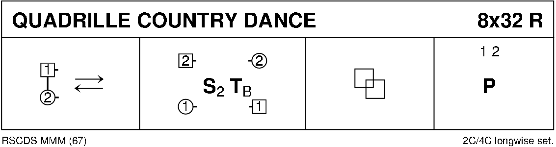 Quadrille Country Dance Keith Rose's Diagram
