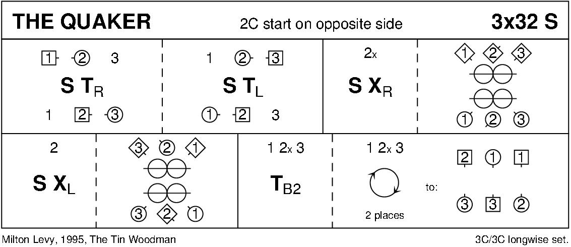The Quaker (Levy) Keith Rose's Diagram