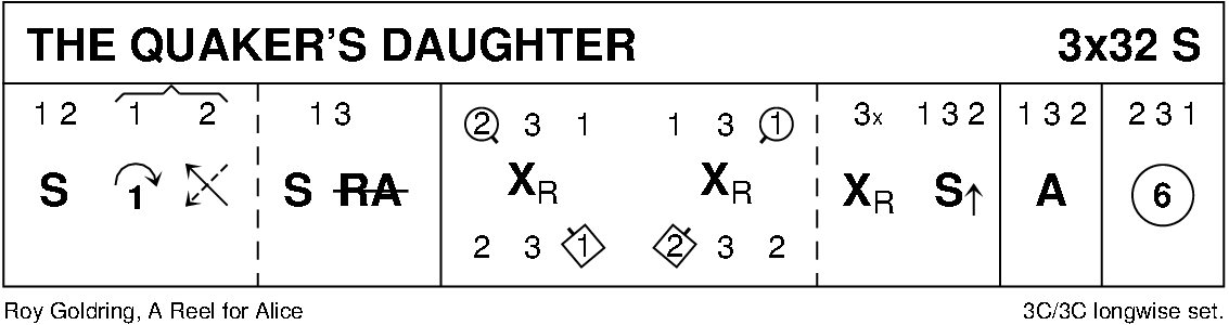 The Quaker's Daughter Keith Rose's Diagram