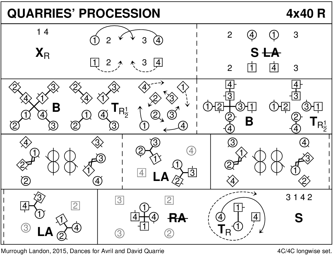 Quarries' Procession Keith Rose's Diagram