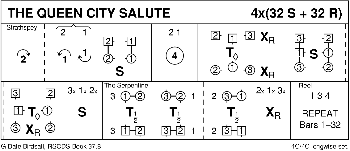 The Queen City Salute Keith Rose's Diagram