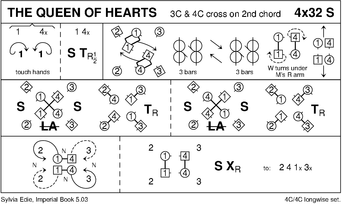 Queen Of Hearts Keith Rose's Diagram