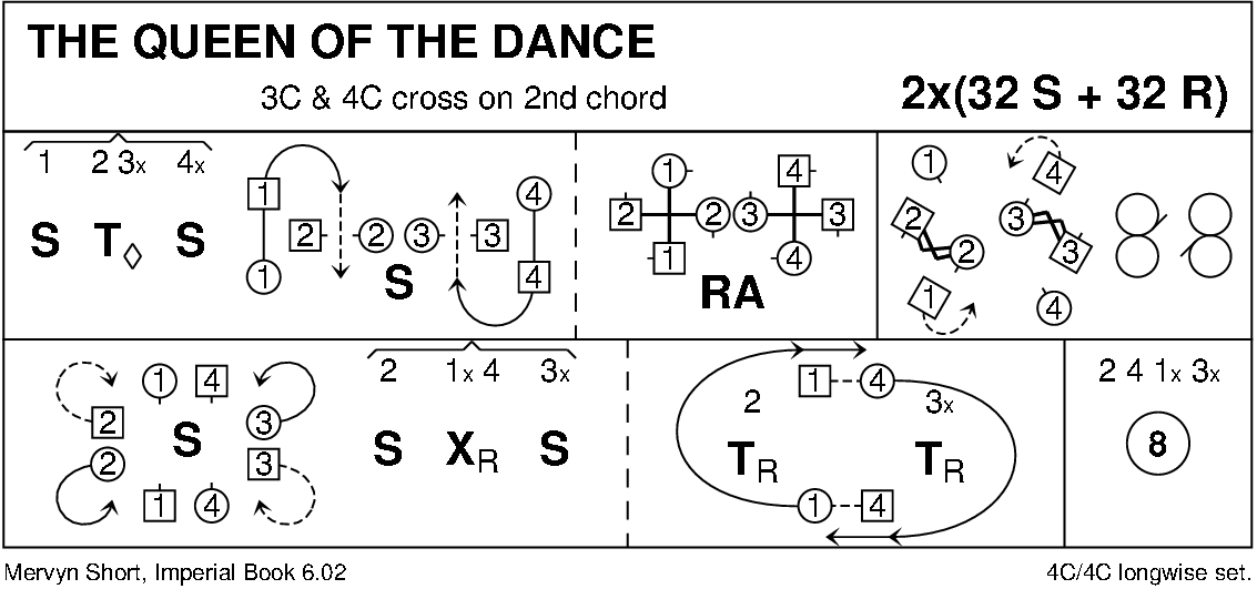 The Queen Of The Dance Keith Rose's Diagram