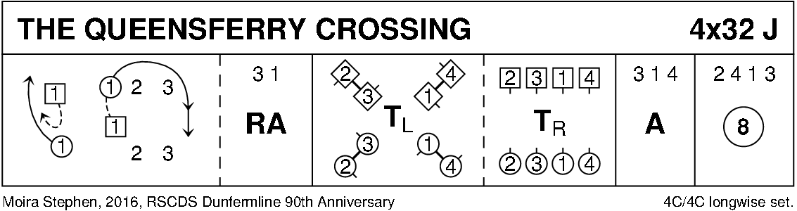 The Queensferry Crossing Keith Rose's Diagram