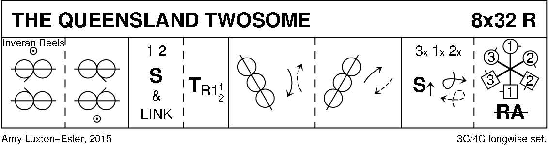 The Queensland Twosome Keith Rose's Diagram