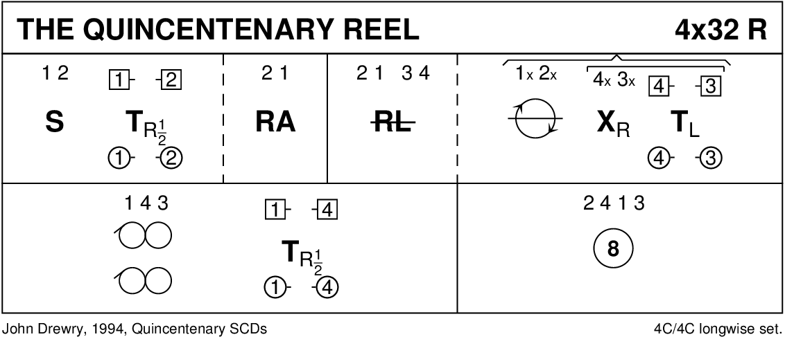 Quincentenary Reel Keith Rose's Diagram