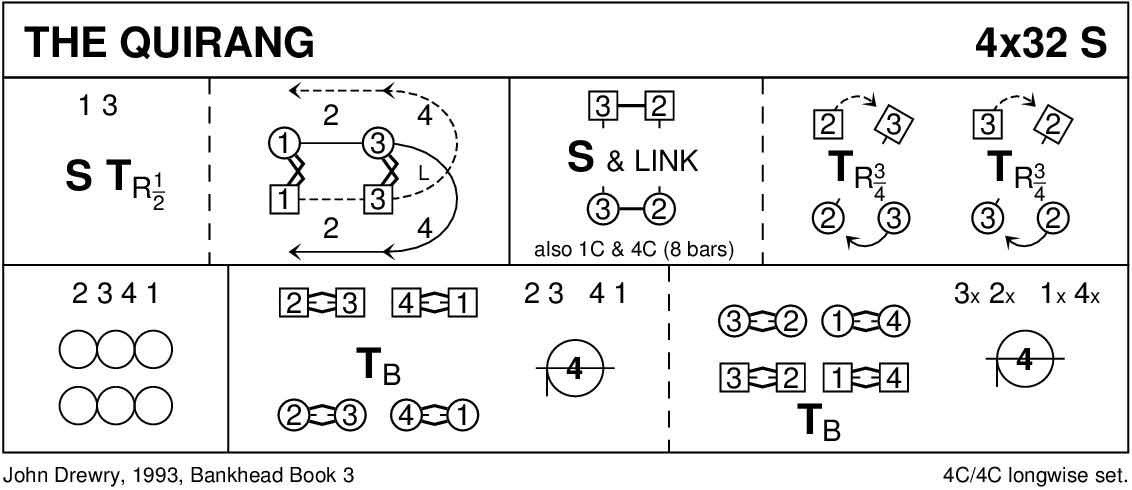 The Quirang Keith Rose's Diagram