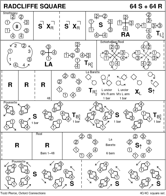 Radcliffe Square Keith Rose's Diagram