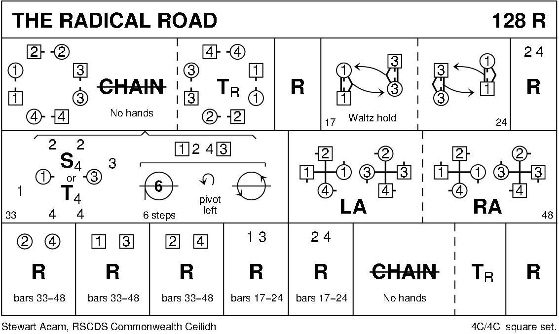 The Radical Road Keith Rose's Diagram