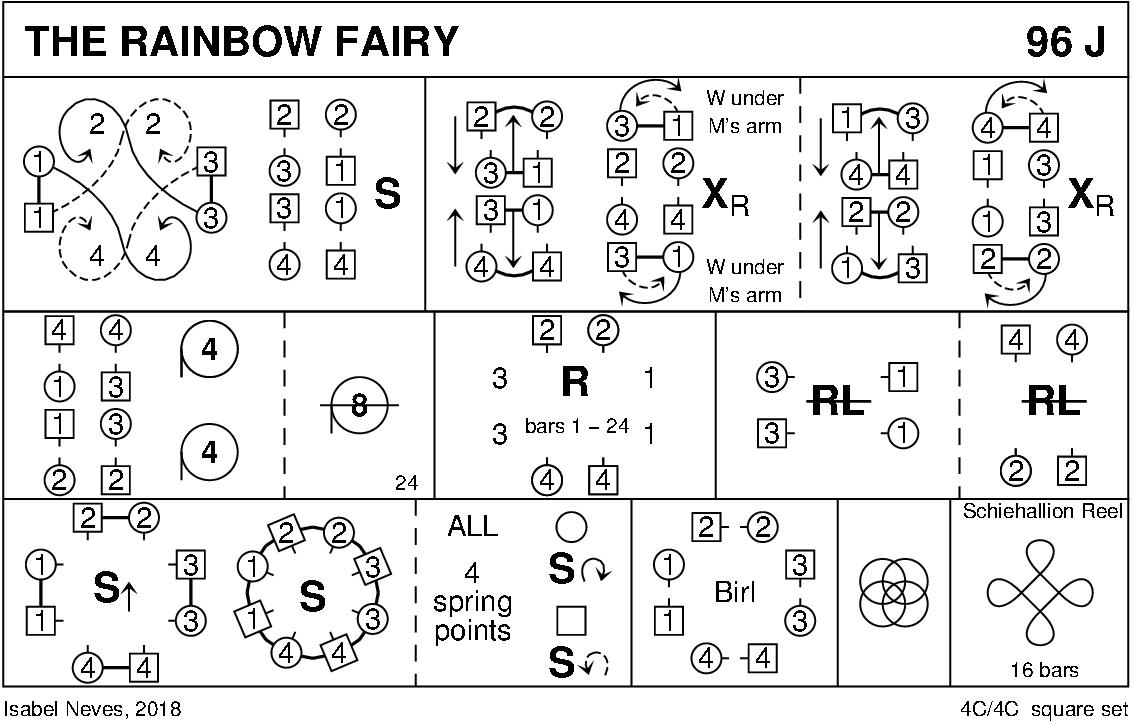 The Rainbow Fairy Keith Rose's Diagram