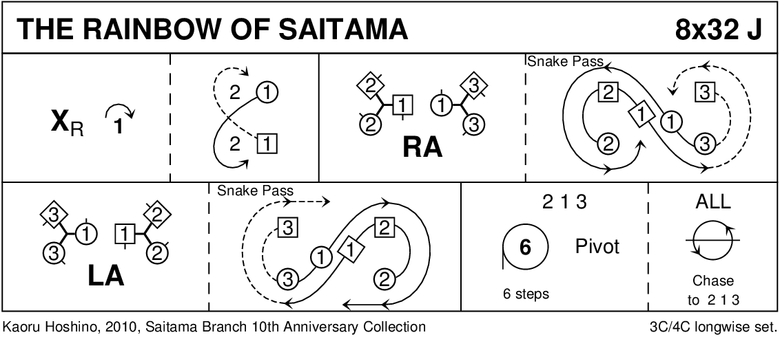 Rainbow Of Saitama Keith Rose's Diagram