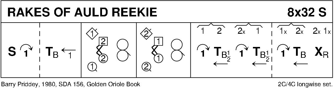 Rakes Of Auld Reekie Keith Rose's Diagram