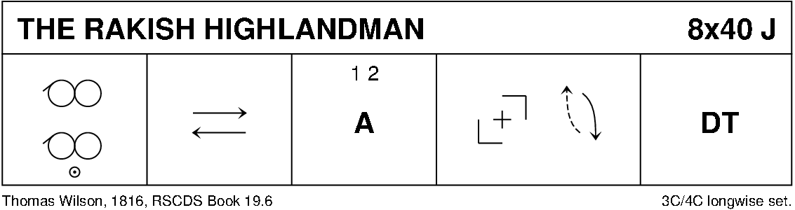 The Rakish Highlandman Keith Rose's Diagram