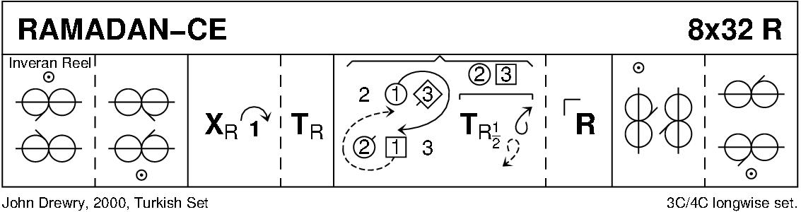 Ramadan-ce Keith Rose's Diagram