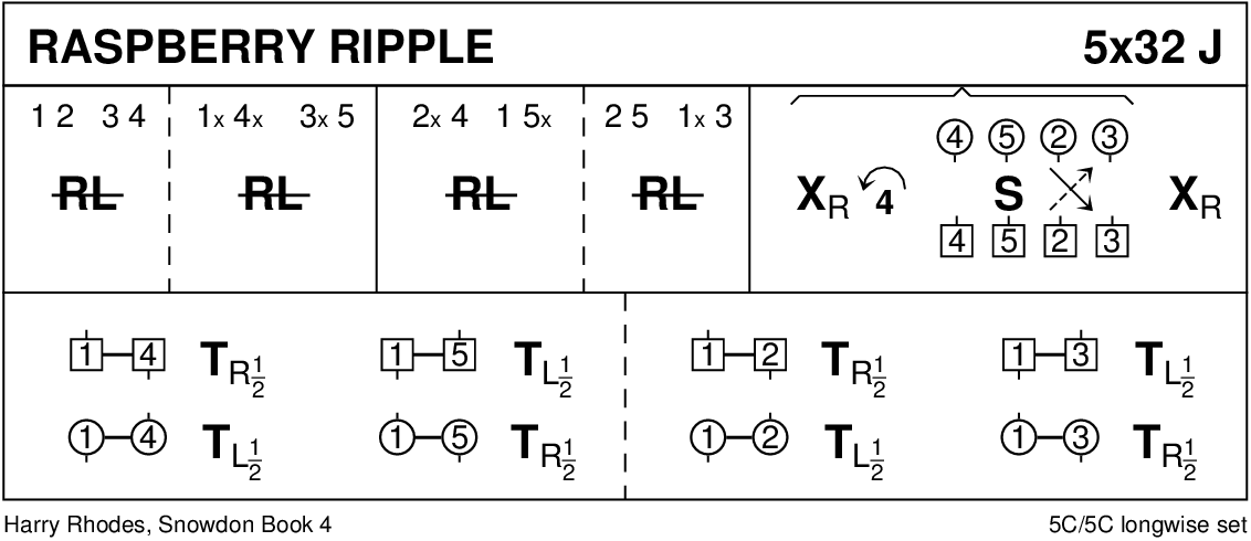 Raspberry Ripple Keith Rose's Diagram