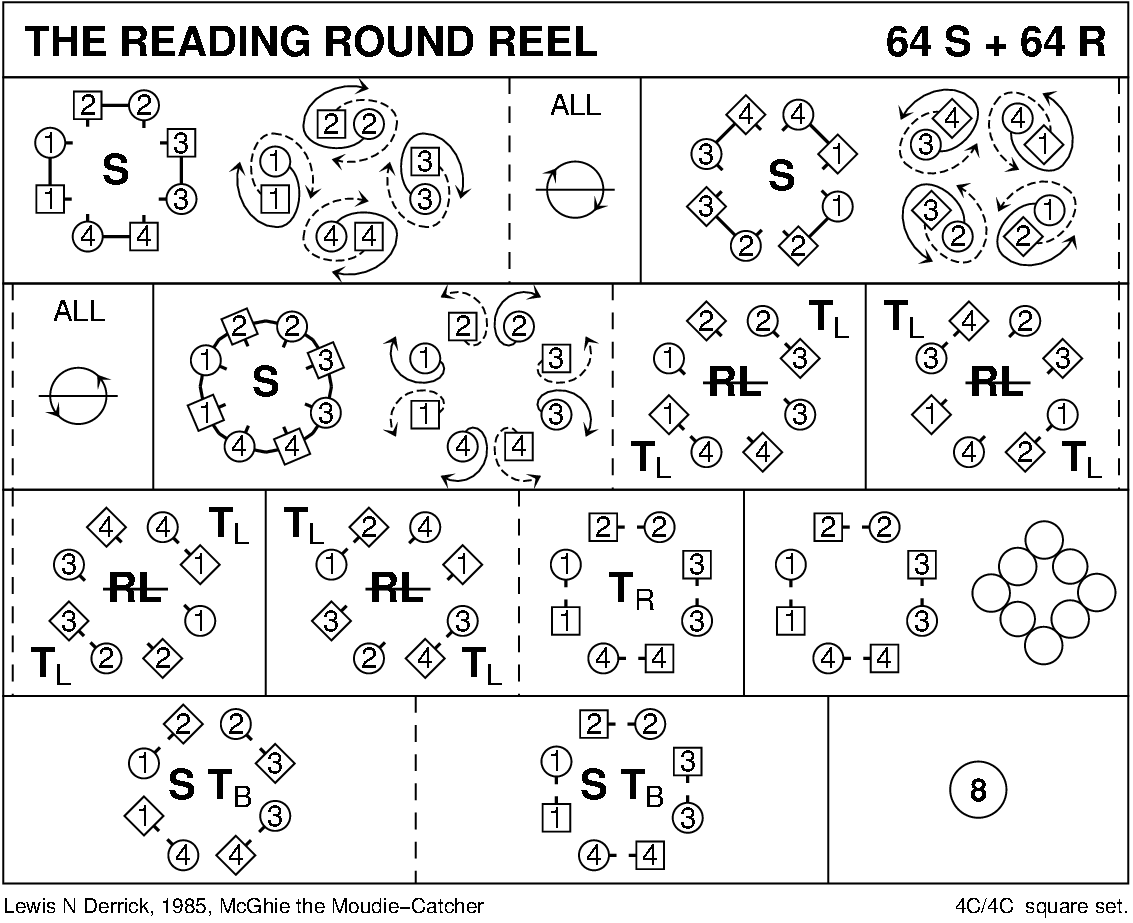 The Reading Round Reel Keith Rose's Diagram