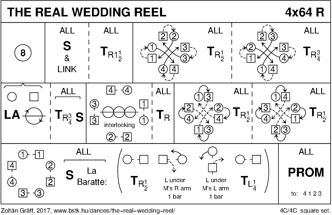 The Real Wedding Reel Keith Rose's Diagram