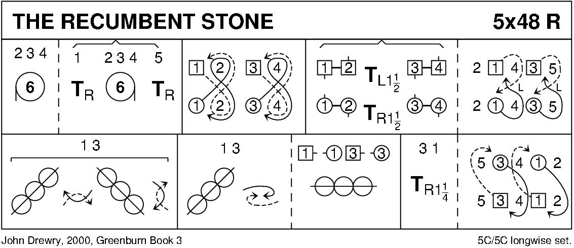 The Recumbent Stone Keith Rose's Diagram