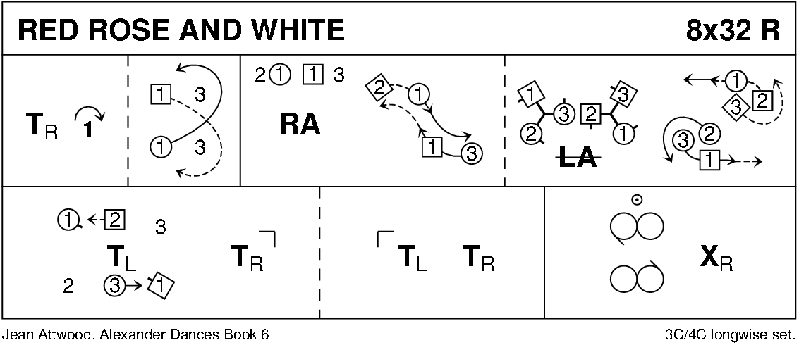Red Rose And White Keith Rose's Diagram